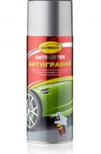 Сервисные продукты ASTROhim 33864